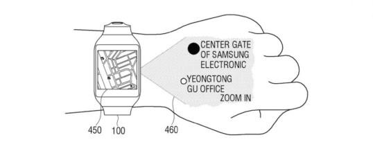 Samsung zasnoval pametno uro, ki roko uporabnika koristi kot zaslonom